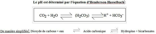 equation Henderson-Hasselbach