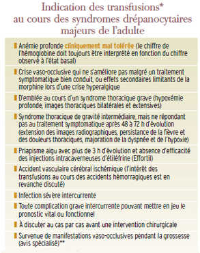 Indication des transfutions syndromes drépanocytaires