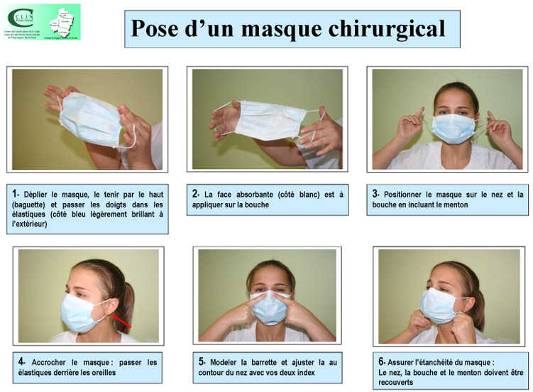 Pose d'un masque chirurgical