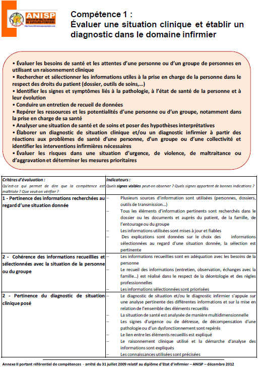 competence 1 anisp evaluer situation clinique